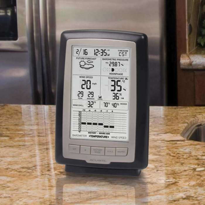 3-in-1 Pro Digital Weather Station with Wind Speed