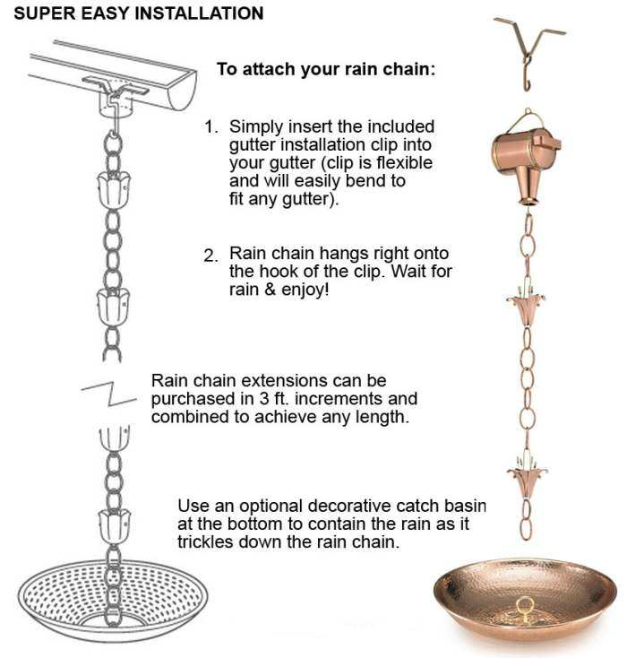 Good Directions Bluebell 18 Cup Rain Chain 6 Ft Quality Decorative Copper Chains At Songbird Garden