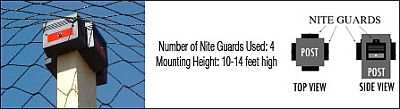 Mounting Nite Guard For Owls and Hawks