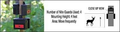 Mounting Nite Guard For Deer